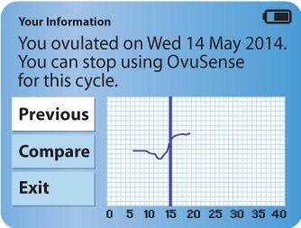 3.-You-Ovulated-On-Cycle-2