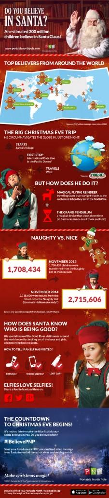 PNP_Infographic_SocialMedia