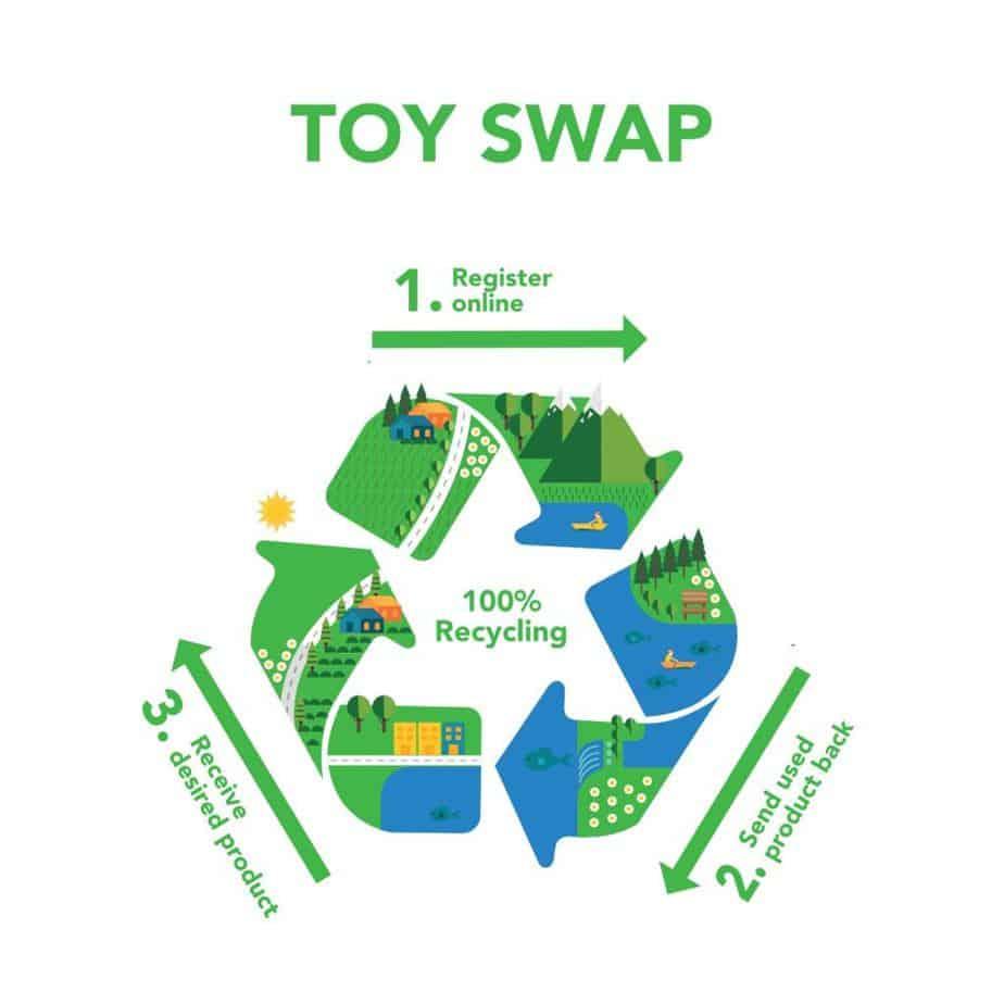 SCHÜSCHU Toy Swap