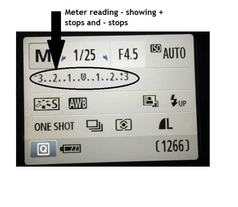 Metering image