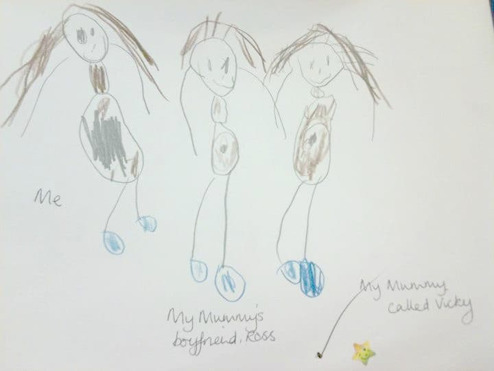 Guess the Children's Celebrity Drawings